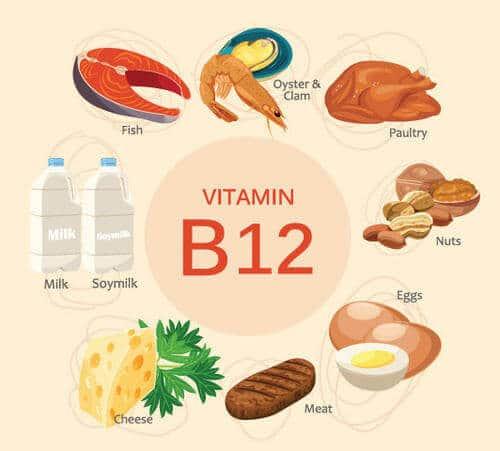 vitamin-b12-500x500